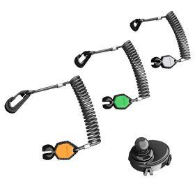 Can-Am Nycklar För Digitalt Kodat Stöldskyddssystem (D.E.S.S.Tm) Traxter, Traxter Max